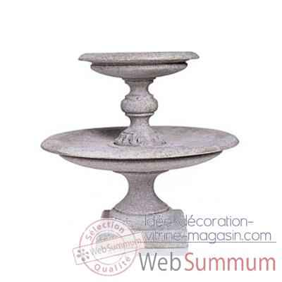 Fontaine Turin Fountainhead, marbre vieilli -bs3313ww