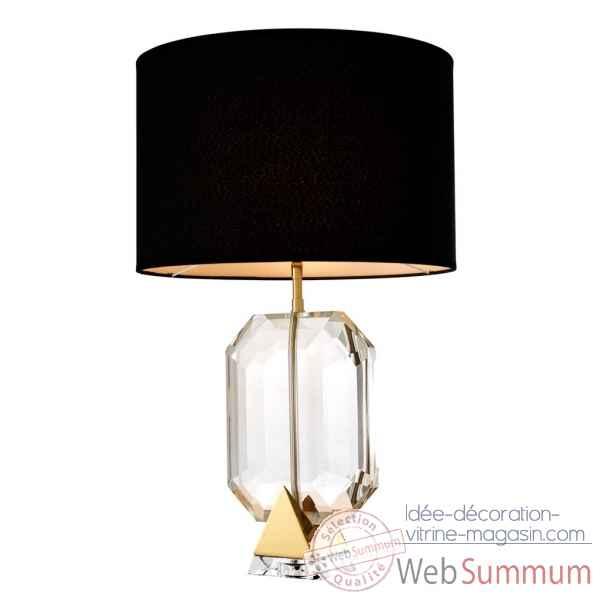 Achat de lampe sur id e d coration vitrine magasin 11 for Idee decoration vitrine