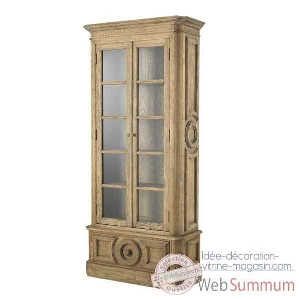 Achat de vitrine sur id e d coration vitrine magasin for Idee decoration vitrine