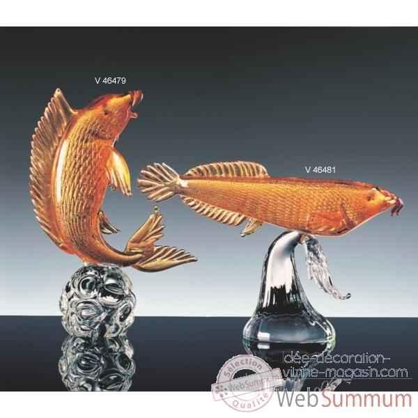 Achat de poisson sur id e d coration vitrine magasin for Poisson achat